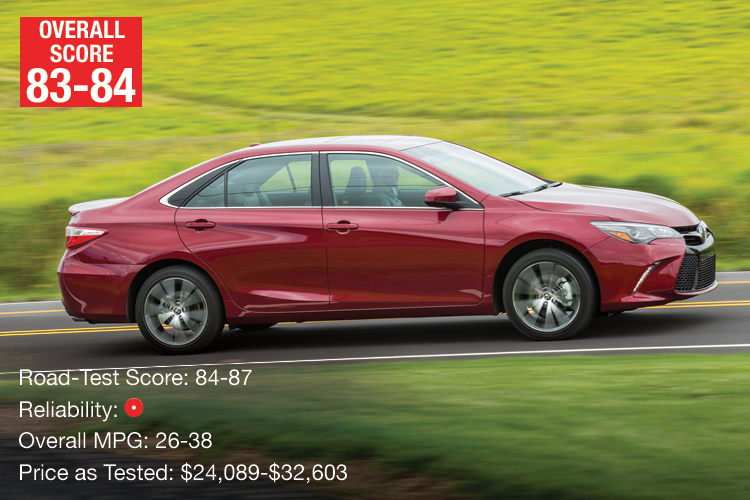2016 Toyota Camry Consumer Reports